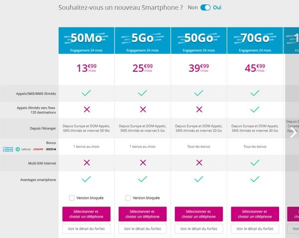 Bouygues Telecom simplifie ses Forfaits mobile et ajoute de nouveaux services  Avecpo10