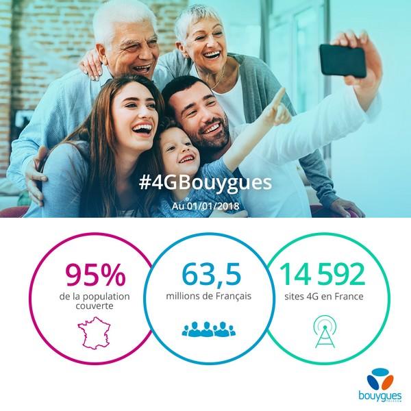 Bouygues Telecom couvre 95% de la population française en 4G Chiffr10