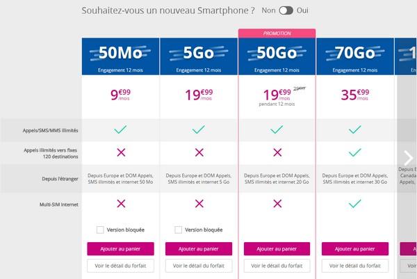 Bouygues Telecom simplifie ses Forfaits mobile et ajoute de nouveaux services  Ssport10