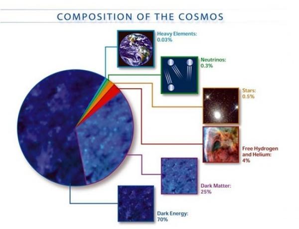 8 من اسرار الكون الغامضة بالصور  9715_410