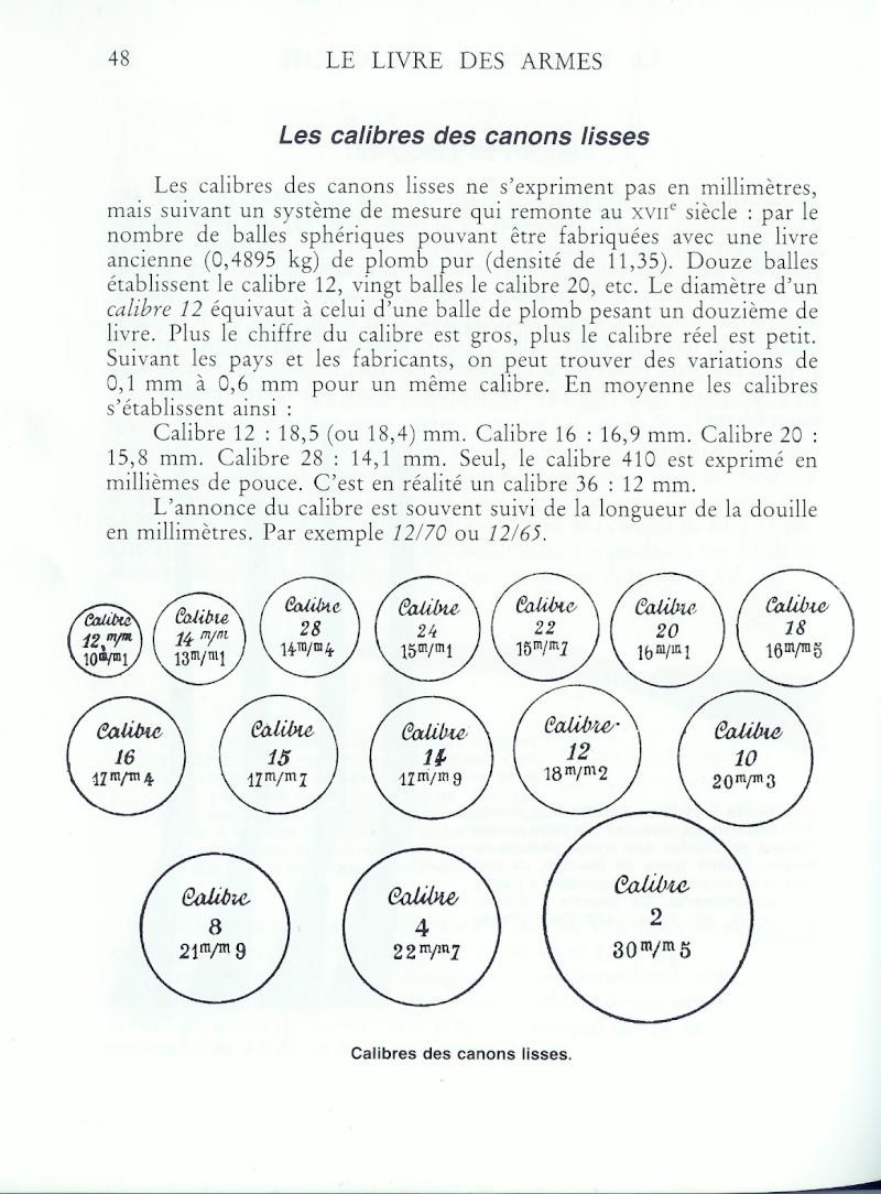 GRAS Mod 1874 recalibré chasse - Page 4 Cal_li10