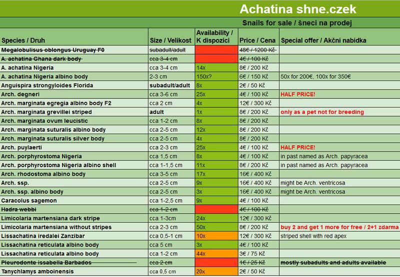 Proposition de commande chez Achatina Shneczek (Jana) Jana10