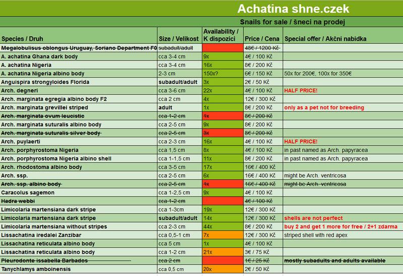 Proposition de commande chez Achatina Shneczek (Jana) Jana11