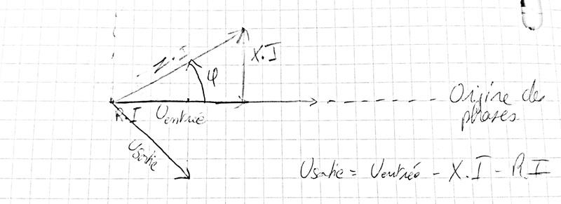 Chute de tension et pertes par effet Joule Graphe10