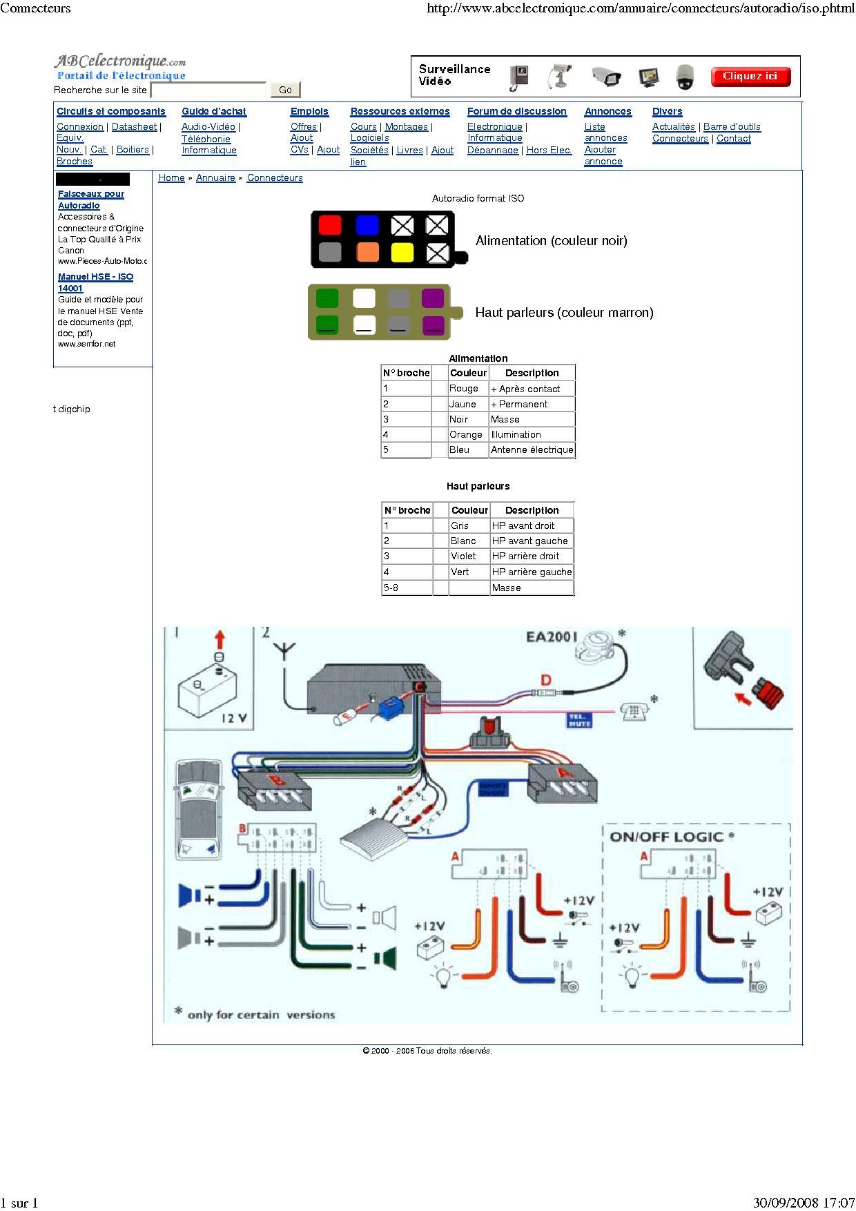 Renseignements sur les fils de la fiche d'un autoradio Connec10