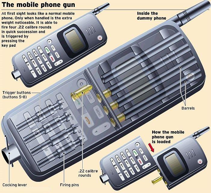 phone gun... 26476610