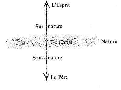 La médecine des mystères de l'Antiquité Pastor11
