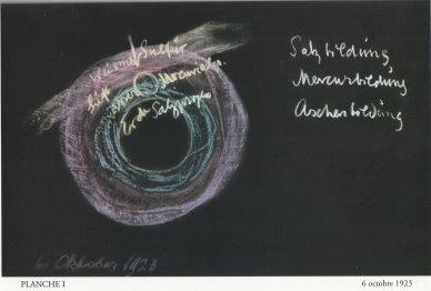 Tout ce qui est dans le cosmos tend à la surface plane Planit10