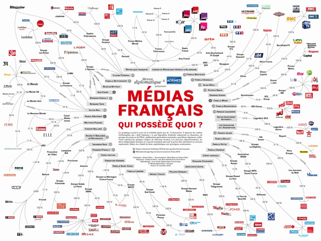 Sortir de la programmation médiatique Medias10