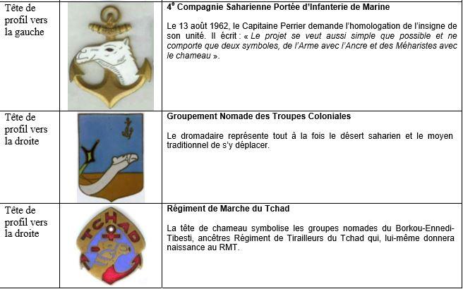 La COLO - Page 5 Insign12