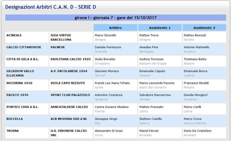 Campionato 7°giornata: Portici - SANCATALDESE 1-2 Aia10