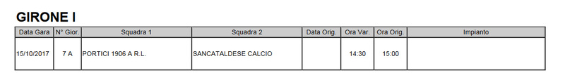 Campionato 7°giornata: Portici - SANCATALDESE 1-2 I10