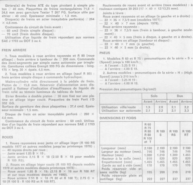 une remise en route méritée pour la R100/7 de Doc - Page 4 Captur62
