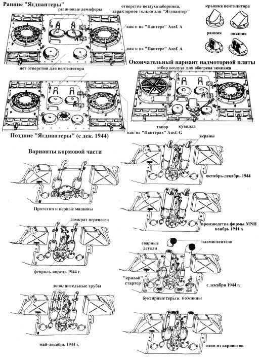 Taille des mailles sur ventilations des Panzers Jagd-110
