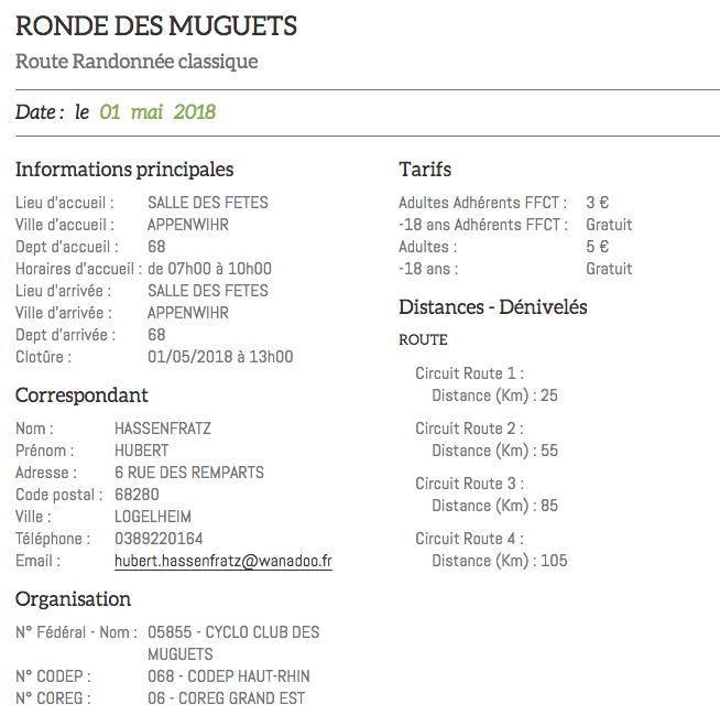 Ronde des muguets à Appenwihr 01/05 Captur26