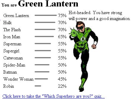 Quel super héro êtes-vous ? Greenl10
