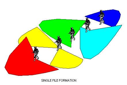 Stratégie et déplacement tactique. A5c9p210