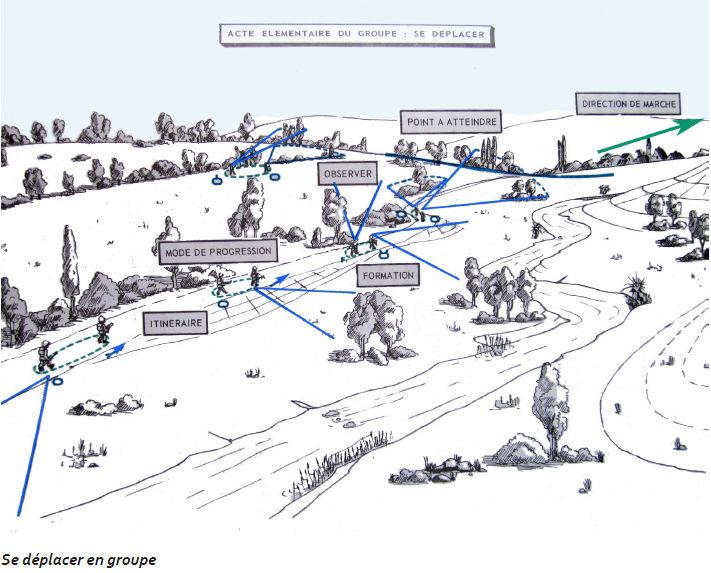 Stratégie et déplacement tactique. Deplac10