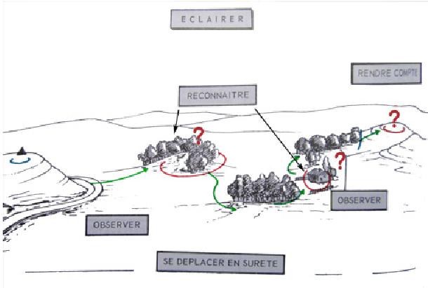Stratégie et déplacement tactique. Eclair10