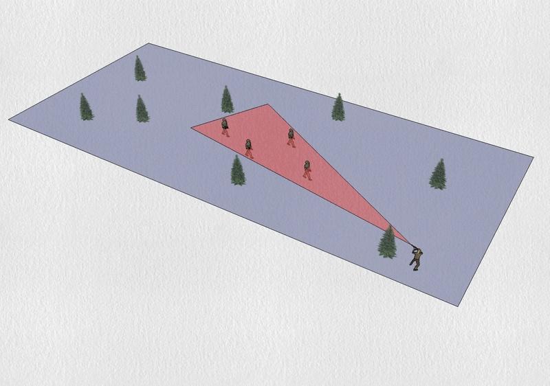 Stratégie et déplacement tactique. Skp_dy11