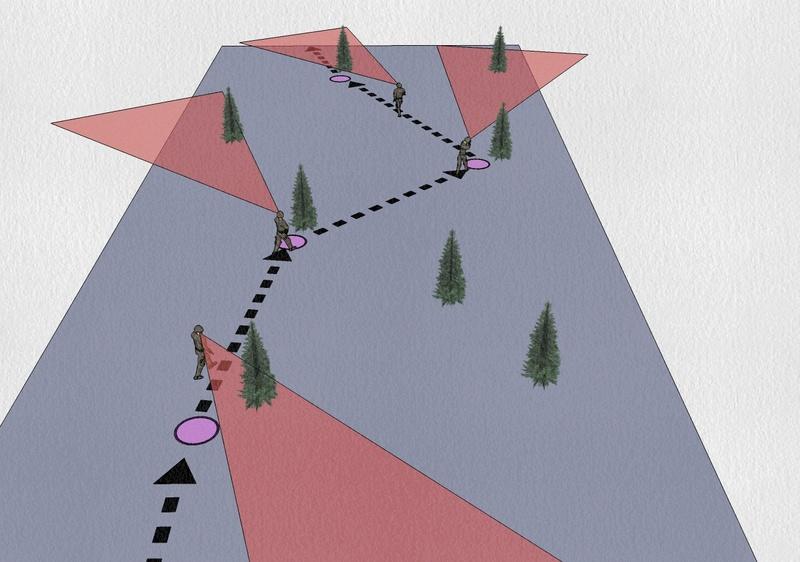Stratégie et déplacement tactique. Skp_dy12