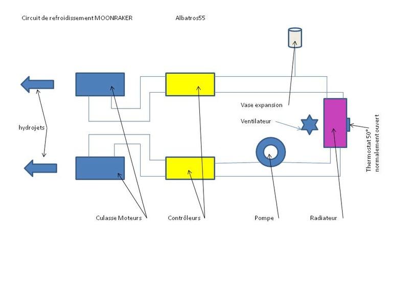 Moonraker RC (plan 1/25°) de albatros55 - Page 3 Refroi10