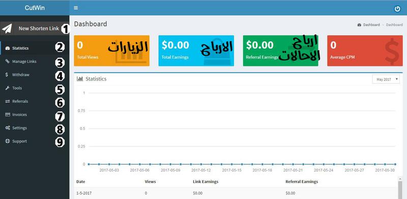 شرح موقع Cut-Win مضمون للربح من اختصار روابط وباسعار مرتفعه للدول العربية 8933a112