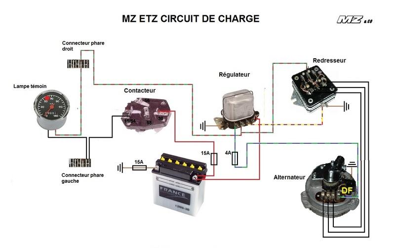 Contrôle du circuit de charge sur ETZ 00char10