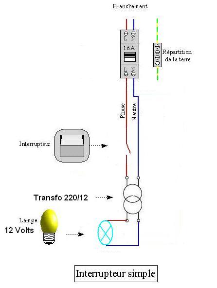 déporté un interrupteur pour projecteur piscine Branch12