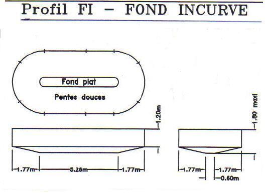 Debut des travaux de notre céline 09 avec paso escalight et filtration a sable - Page 2 Profil13