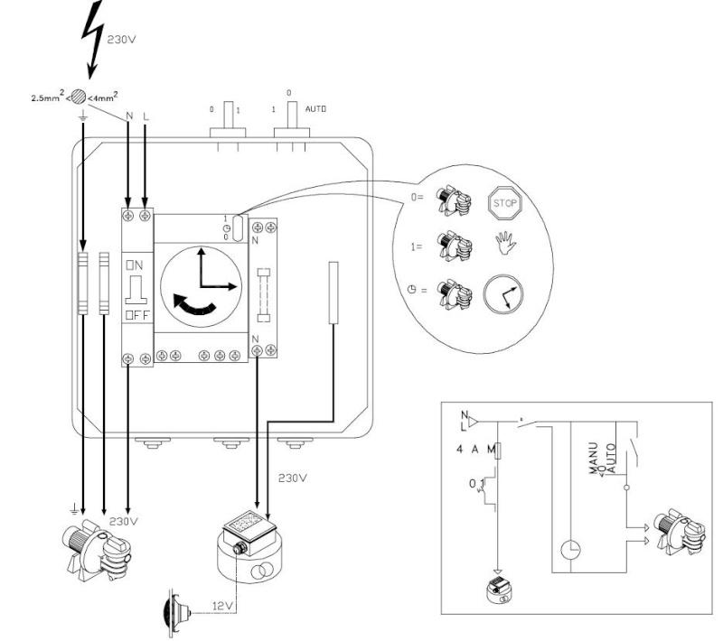 SCHEMA TABLEAU ELECTRIQUE Spot_211