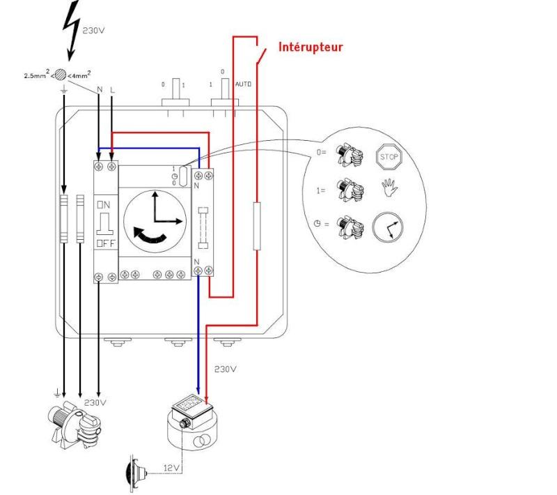déporté un interrupteur pour projecteur piscine Spot_213