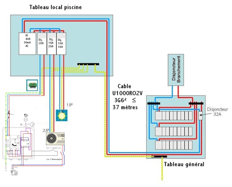 Vos tableaux électrique Tablea11