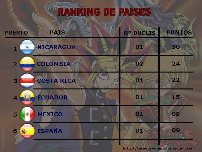 Ranking Acumulativo de Paises Rankin12