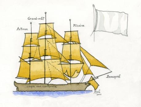 Le Dragon du chevalier de L'Espine : du Cutter anglais à la corvette française. Ledrag10