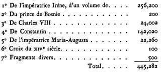 MÉMOIRE sur les instruments de la Passion de N.-S. J.C. - Page 7 Page_142