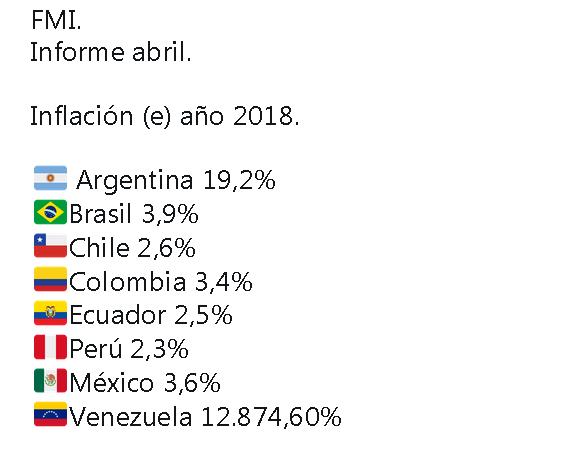 Bolivar - Venezuela, Crisis economica - Página 35 Inflac10