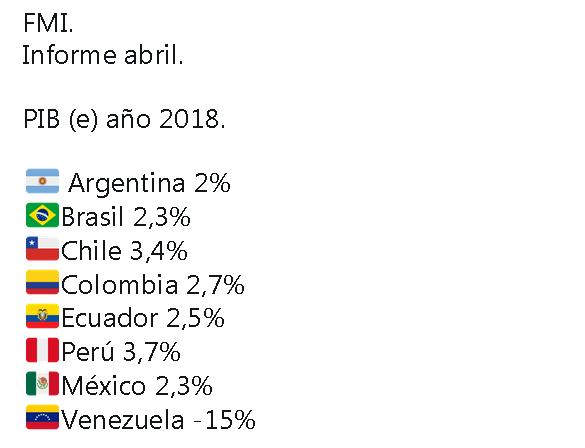 Bolivar - Venezuela, Crisis economica - Página 35 Pib10