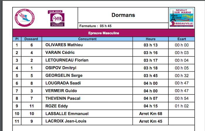 13-05-2018 - Neuilly-sur-Marne - 2h et 6 heures marche Dorman10
