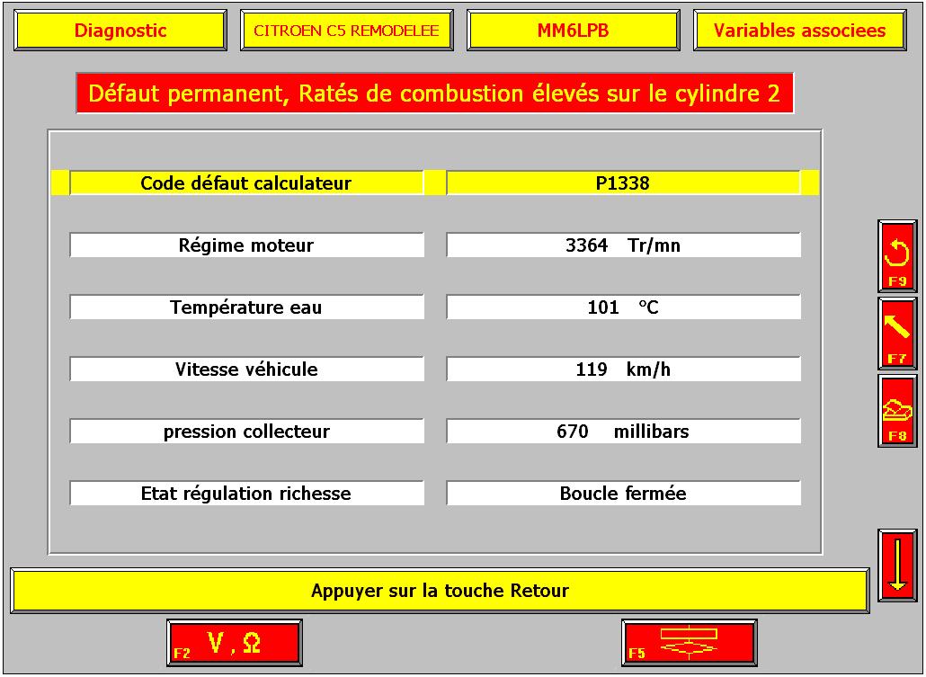 Problème d'injecteur GFI sur AG SGI II Lexia210