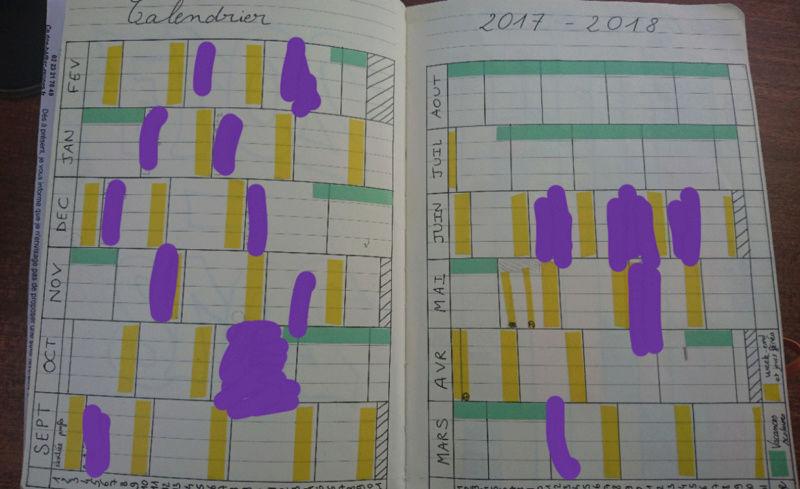 Je bujo, tu bujos, nous bujons. Le fil du bullet journal - Page 4 Sketch10