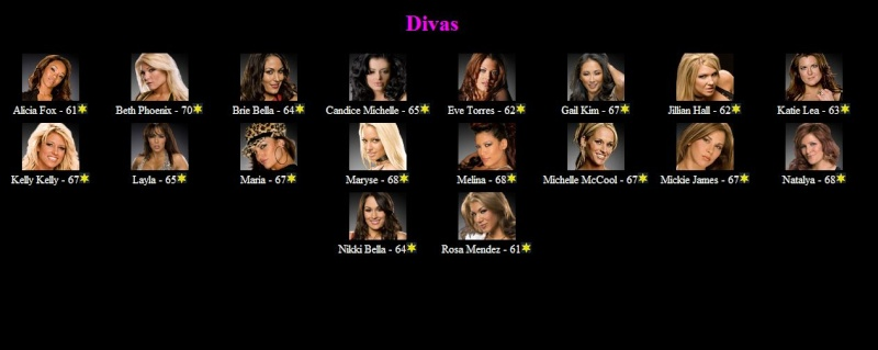 Divas Roster Divas11