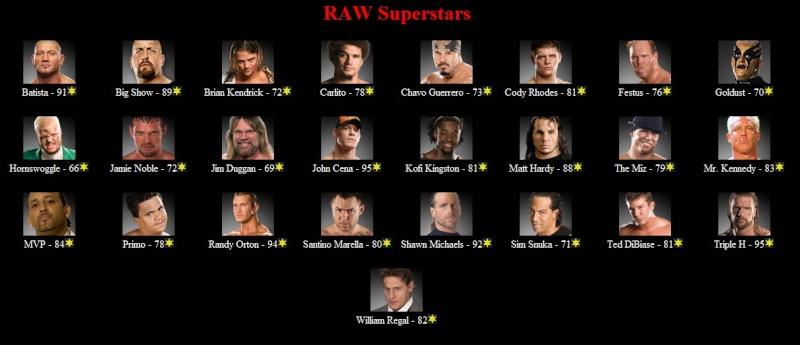 RAW Roster Raw_su11