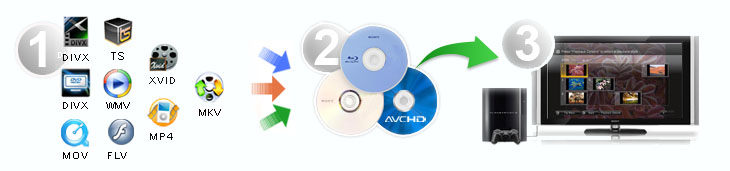 E.M.Total Video Converter HD with Key 3.71.100812 Guide11