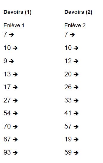 La Méthode Heuristique en Mathématiques Mhm_2310