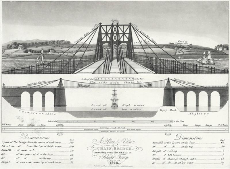 A la recherche de l'arche perdue : les ponts suspendus A_plan10