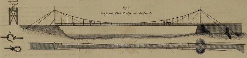A la recherche de l'arche perdue : les ponts suspendus Drybur10
