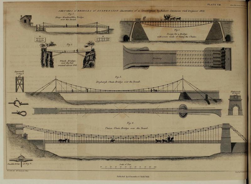 A la recherche de l'arche perdue : les ponts suspendus Edinbu10