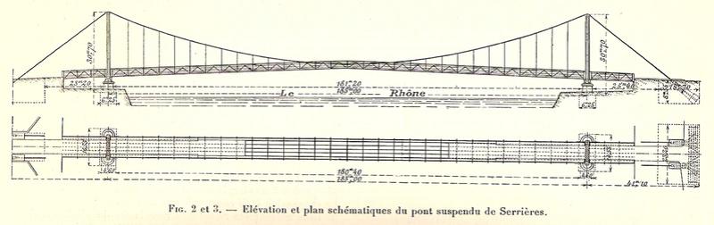 Vieux papiers et CPA : les ponts suspendus de Marc Seguin Hrpt2s10