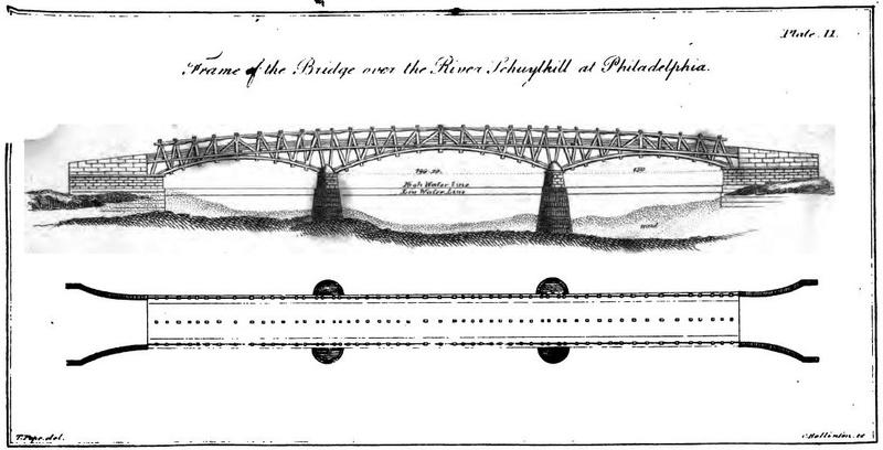 A la recherche de l'arche perdue : les ponts suspendus Pope_110